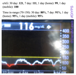 #DIYPS perspective with eAG and time in range stats